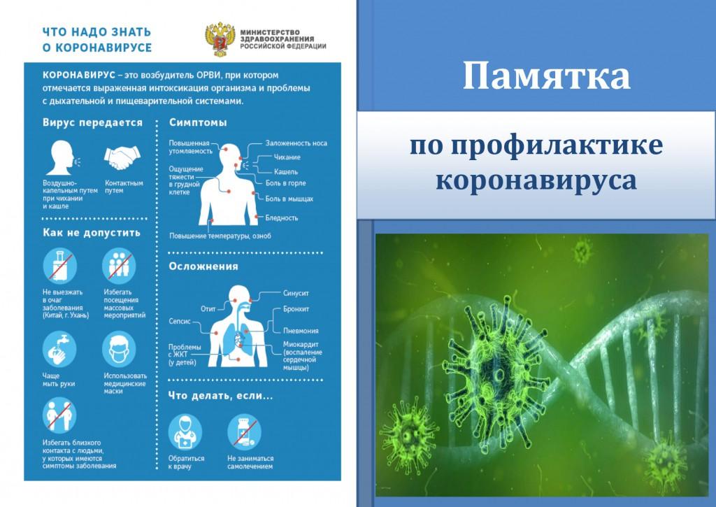 Памятка по профилактике коронавируса (брошюра)_page-0001